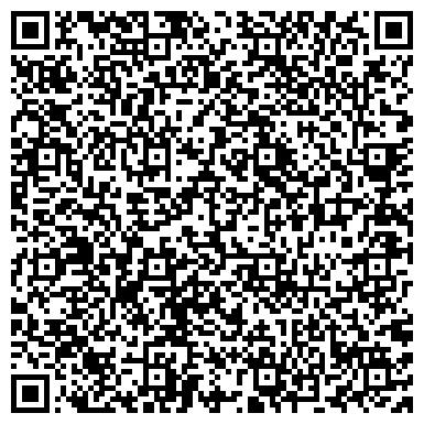 QR-код с контактной информацией организации МЕЖДУНАРОДНАЯ ШКОЛА ИНФОРМАТИКИ И БАНКОВСКОГО ДЕЛА