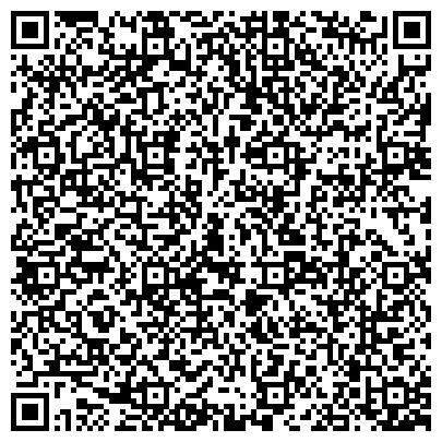 QR-код с контактной информацией организации Управление Россельхознадзора по Самарской области