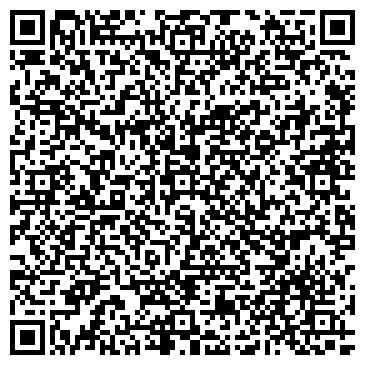 QR-код с контактной информацией организации № 1 ГОРОДСКАЯ КЛИНИЧЕСКАЯ МУЗ