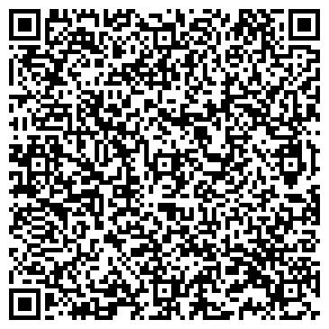 QR-код с контактной информацией организации № 2 ИМ. В.В. БАНЫКИНА ХИРУРГИЧЕСКОЕ ОТДЕЛЕНИЕ