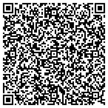 QR-код с контактной информацией организации БОЛЬНИЦЫ ИМ. В.В. БАНЫКИНА