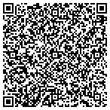 QR-код с контактной информацией организации ЗДРАВУШКА НЕКОММЕРЧЕСКОЕ ПАРТНЕРСТВО