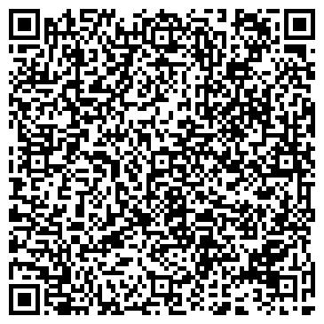 QR-код с контактной информацией организации ГОРОДСКОЙ ПОЛИКЛИНИКИ № 1 АПК № 1