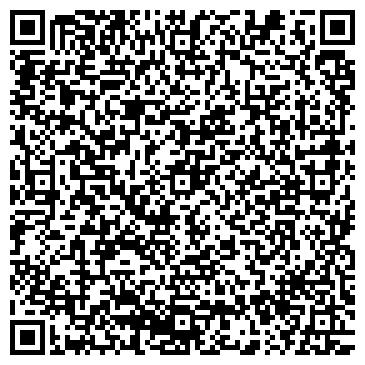 QR-код с контактной информацией организации ТОЛЬЯТТИНСКАЯ ОБЛАСТНАЯ ГУЗ