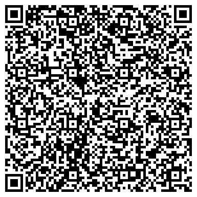 QR-код с контактной информацией организации № 20 ОНКОЛОГИЧЕСКОГО ПРОФИЛЯ