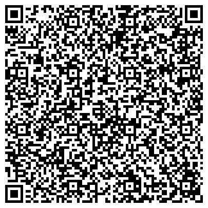 QR-код с контактной информацией организации ФЕДЕРАЛЬНАЯ СЛУЖБА ПО ВЕТЕРИНАРНОМУ И ФИТОСАНИТАРНОМУ НАДЗОРУ ПО САМАРСКОЙ ОБЛАСТИ