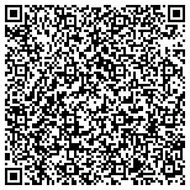 QR-код с контактной информацией организации ЦЕНТР ГОССАНЭПИДНАДЗОРА СТАВРОПОЛЬСКОГО РАЙОНА,, ГУ
