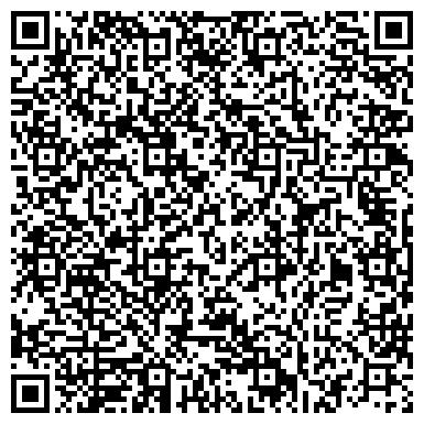 """QR-код с контактной информацией организации ГБУЗ """"Республиканский наркологический диспансер №1"""""""
