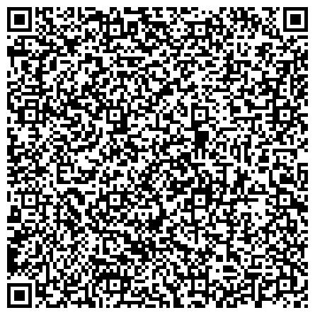 QR-код с контактной информацией организации Управление имущественных и земельных отношений Администрации муниципального образования «Увинский район»
