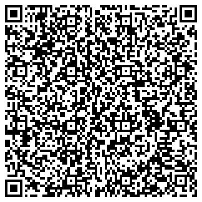QR-код с контактной информацией организации УПРАВЛЕНИЕ РОСГОСХЛЕБИНСПЕКЦИИ ПО УЛЬЯНОВСКОЙ ОБЛАСТИ ФГУ ВНИИКР