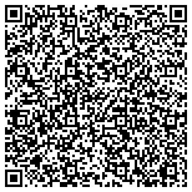 QR-код с контактной информацией организации МОДЕЛЬНОЕ АГЕНТСТВО ТЕАТР МОДЫ ИРИНЫ АЗОРКИНОЙ