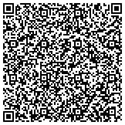 QR-код с контактной информацией организации АДМИНИСТРАЦИЯ ЛЕНИНСКОГО РАЙОНА ОТДЕЛ ПО СТРОИТЕЛЬСТВУ И УЧЕТУ ЖИЛОЙ ПЛОЩАДИ