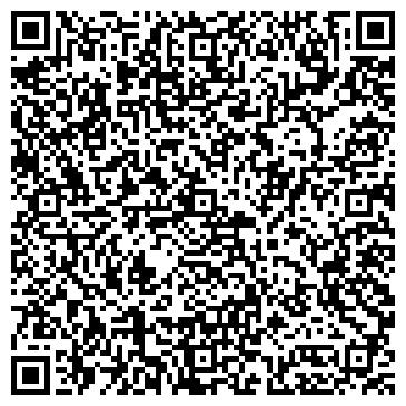 QR-код с контактной информацией организации Музей истории Симбирского водопровода