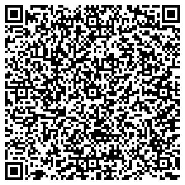 QR-код с контактной информацией организации МАЛАЯ ПРОМЫШЛЕННАЯ ЭНЕРГЕТИКА