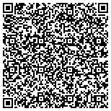 QR-код с контактной информацией организации № 2 ЦЕНТРАЛЬНАЯ КЛИНИЧЕСКАЯ МЕДИКО-САНИТАРНАЯ ЧАСТЬ