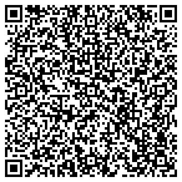 QR-код с контактной информацией организации № 1 ГОРОДСКАЯ БОЛЬНИЦА ПОЛИКЛИНИКА
