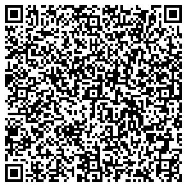 QR-код с контактной информацией организации ИГНАЦИЯ ГОМЕОПАТИЧЕСКИЙ ЦЕНТР ООО