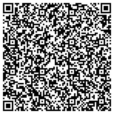 QR-код с контактной информацией организации САНИТАРНО-КАРАНТИННЫЙ ПУНКТ УПРАВЛЕНИЯ РОСПОТРЕБНАДЗОРА