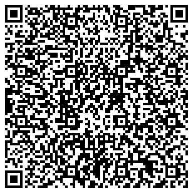 QR-код с контактной информацией организации ИНСПЕКТОР ПО САДОВОДСТВУ ЗАВОЛЖСКОГО РАЙОНА