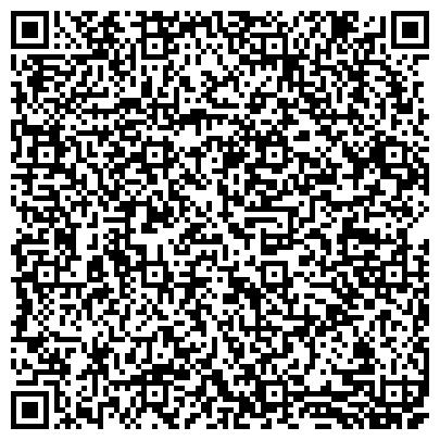 QR-код с контактной информацией организации УЛЬЯНОВСКИЙ ГОСУДАРСТВЕННЫЙ ТЕХНИЧЕСКИЙ УНИВЕРСИТЕТ ПРИЕМНАЯ КОМИССИЯ