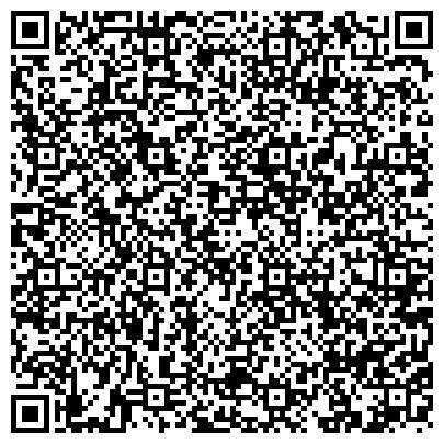 QR-код с контактной информацией организации УЛЬЯНОВСКИЙ ГОСУДАРСТВЕННЫЙ УНИВЕРСИТЕТ ИНСТИТУТ ОТКРЫТОГО ОБРАЗОВАНИЯ