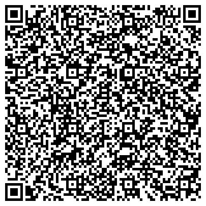 QR-код с контактной информацией организации УЛЬЯНОВСКИЙ ГОСУДАРСТВЕННЫЙ УНИВЕРСИТЕТ ФАКУЛЬТЕТ ТРАНСФЕРНЫХ СПЕЦИАЛЬНОСТЕЙ