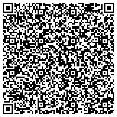 QR-код с контактной информацией организации УЛЬЯНОВСКОЕ ВЫСШЕЕ АВИАЦИОННОЕ УЧИЛИЩЕ ГРАЖДАНСКОЙ АВИАЦИИ ПОДГОТОВИТЕЛЬНЫЕ КУРСЫ