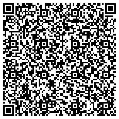 QR-код с контактной информацией организации КУРСЫ ПОВЫШЕНИЯ КВАЛИФИКАЦИИ РАБОТНИКОВ КУЛЬТУРЫ ГУДО