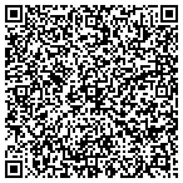 QR-код с контактной информацией организации ОАО «Газпром газораспределение Киров»