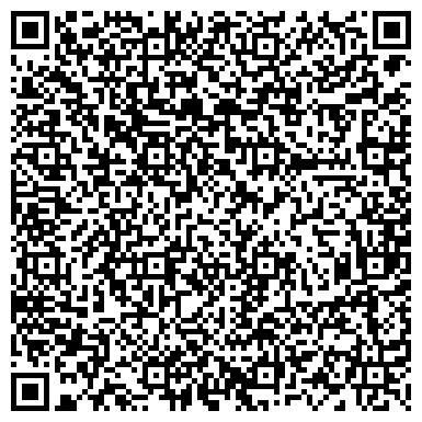 QR-код с контактной информацией организации СЕТЕВОЙ РАЙОН № 8 БАШКИРЭНЕРГО ОАО