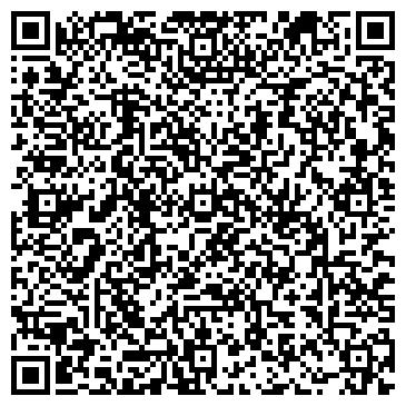 QR-код с контактной информацией организации ТЕПЛОВЫЕ СЕТИ, ОАО БАШКИРЭНЕРГО