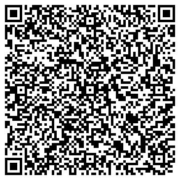 QR-код с контактной информацией организации СВЯТО-ПАНТЕЛЕИМОНОВСКИЙ ХРАМ