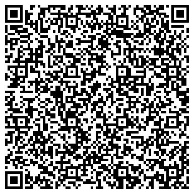 QR-код с контактной информацией организации ПЕРВИЧНАЯ ПРОФСОЮЗНАЯ ОРГАНИЗАЦИЯ МИКРОГЕН МЗ РФ ФГУП