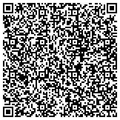 QR-код с контактной информацией организации ГОРОДСКОЕ МЕТОДИЧЕСКОЕ ОБЪЕДИНЕНИЕ ДЕТСКИХ, ПОДРОСТКОВЫХ, МОЛОДЕЖНЫХ КЛУБОВ И ЦЕНТРОВ