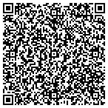 QR-код с контактной информацией организации РЕСПУБЛИКАНСКИЙ МОЛОДЕЖНЫЙ ИНФОРМАЦИОННЫЙ ЦЕНТР