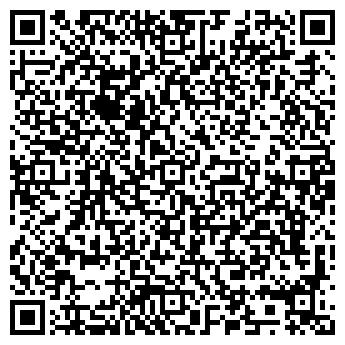 QR-код с контактной информацией организации РОССИЙСКАЯ ОБЪЕДИНЕННАЯ ПРОМЫШЛЕННАЯ ПАРТИЯ