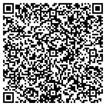 QR-код с контактной информацией организации ПРОМЫШЛЕНОСТЬ РОССИИ