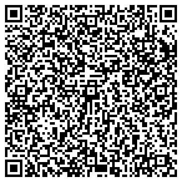 QR-код с контактной информацией организации СФЕРИЧЕСКИЕ ПАНОРАМЫ 360GU.RU