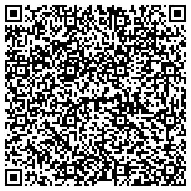 QR-код с контактной информацией организации МИНИСТЕРСТВО ФИНАНСОВ РЕСПУБЛИКИ БАШКОРТОСТАН