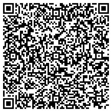 QR-код с контактной информацией организации № 18 ГОРОДСКАЯ КЛИНИЧЕСКАЯ БОЛЬНИЦА АПТЕКА