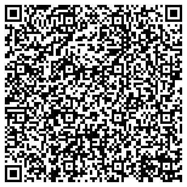 QR-код с контактной информацией организации № 18 ГОРОДСКАЯ КЛИНИЧЕСКАЯ БОЛЬНИЦА ОЖОГОВОЕ ОТДЕЛЕНИЕ