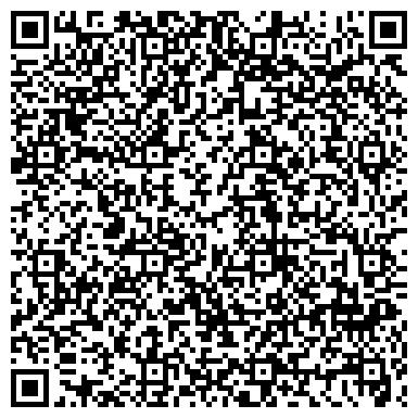 QR-код с контактной информацией организации РЕСПУБЛИКАНСКАЯ ДЕТСКАЯ КЛИНИЧЕСКАЯ БОЛЬНИЦА АЛЛЕРГОЛОГИЧЕСКОЕ ОТДЕЛЕНИЕ