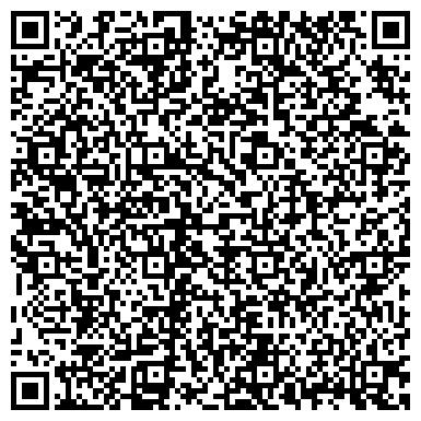 QR-код с контактной информацией организации РЕСПУБЛИКАНСКАЯ ДЕТСКАЯ КЛИНИЧЕСКАЯ БОЛЬНИЦА КАБИНЕТ МАГНИТНО-РЕЗОНАНСНОЙ ТОМОГРАФИИ