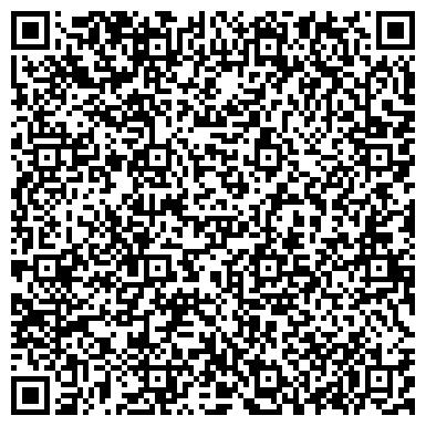 QR-код с контактной информацией организации РЕСПУБЛИКАНСКАЯ ДЕТСКАЯ КЛИНИЧЕСКАЯ БОЛЬНИЦА ОТДЕЛЕНИЕ НЕДОНОШЕННЫХ И НОВОРОЖДЕННЫХ