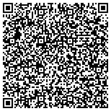 QR-код с контактной информацией организации РЕСПУБЛИКАНСКАЯ ДЕТСКАЯ КЛИНИЧЕСКАЯ БОЛЬНИЦА ПУЛЬМОНОЛОГИЧЕСКОЕ ОТДЕЛЕНИЕ № 1
