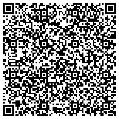 QR-код с контактной информацией организации РЕСПУБЛИКАНСКАЯ ДЕТСКАЯ КЛИНИЧЕСКАЯ БОЛЬНИЦА ТРАВМАТОЛОГО-ОРТОПЕДИЧЕСКОЕ ОТДЕЛЕНИЕ