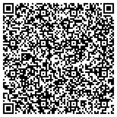 """QR-код с контактной информацией организации ГБУЗ """"Республиканский кардиологический центр"""""""