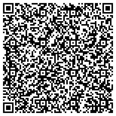 QR-код с контактной информацией организации № 18 ГОРОДСКАЯ КЛИНИЧЕСКАЯ БОЛЬНИЦА ТЕРРИТОРИАЛЬНАЯ ПОЛИКЛИНИКА