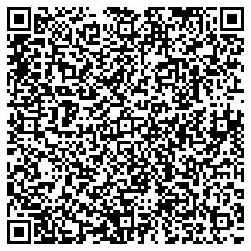 QR-код с контактной информацией организации ЖЕНСКАЯ КОНСУЛЬТАЦИЯ ПОЛИКЛИНИКИ № 33
