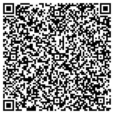 QR-код с контактной информацией организации ГОРОДСКАЯ ВЕТЕРИНАРНАЯ СТАНЦИЯ МАКСИМОВСКИЙ УЧАСТОК